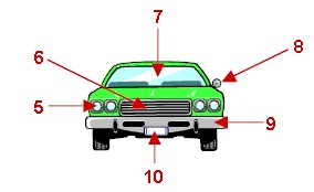 Carro In English >> Car Parts In English Learn English Online