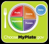 MyPlate (U. S. Department of Agriculture)